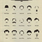 Moustaches célèbres
