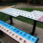Table périodique des éléments
