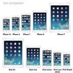 Les tailles d'iPhone et iPad